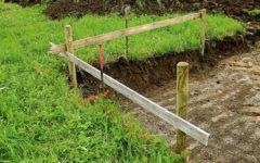 Erschließungskosten Grundstück Vermessung