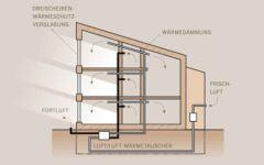 Definition Passivhaus Skizze Baufritz