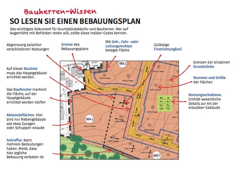 Bauherrenworkshop_Teil_3_Bebauungsplan lesen