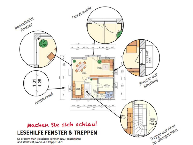Bauherrenworkshop_Teil_3_Lesehilfe Fenster